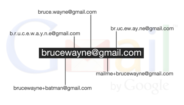 Create Multiple Gmail Addresses