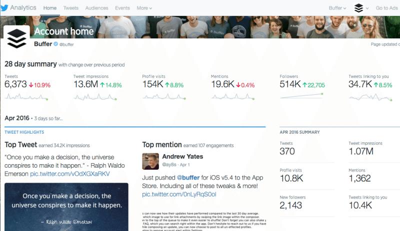 Twitter Analytics, Twitter, Social Media, Data