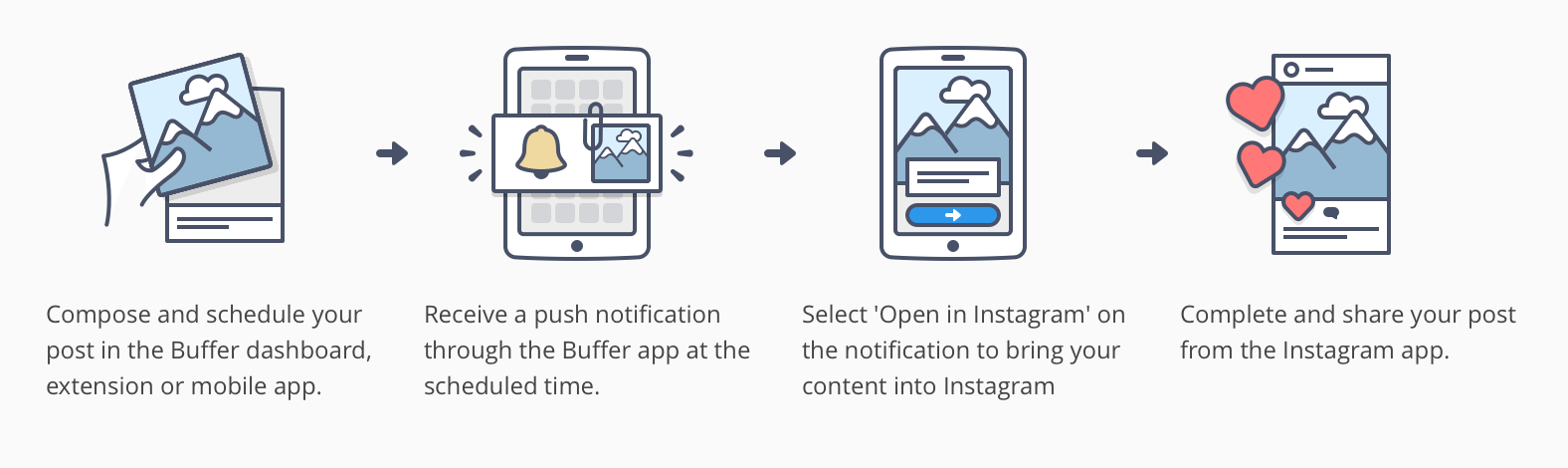 buffer-instagram-how-to